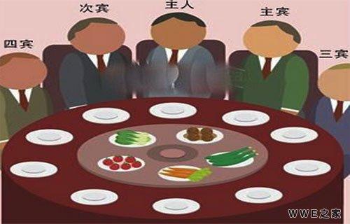 中餐座次礼仪 中餐就餐礼仪常识